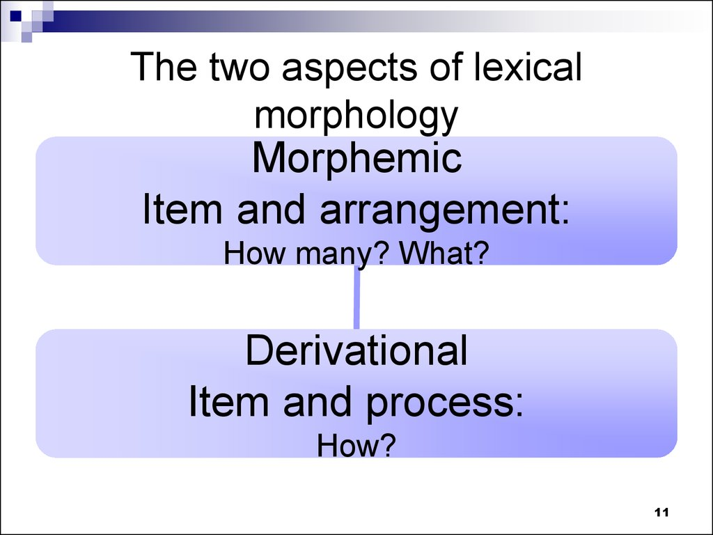 The two aspects of lexical morphology