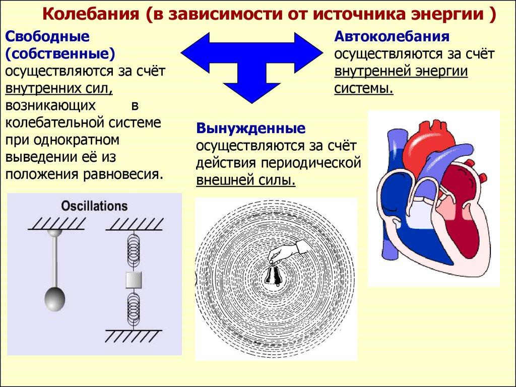 действие вибрации на человека в картинках