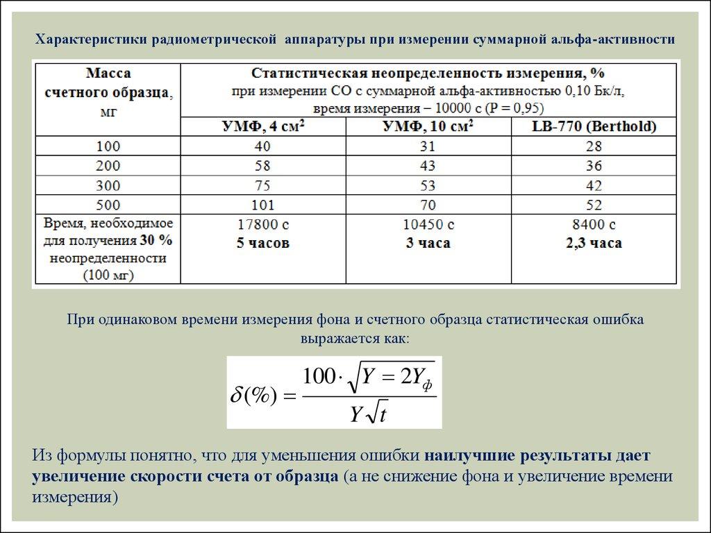 Какие сроки службы и эксплуатации установлены на счетчики