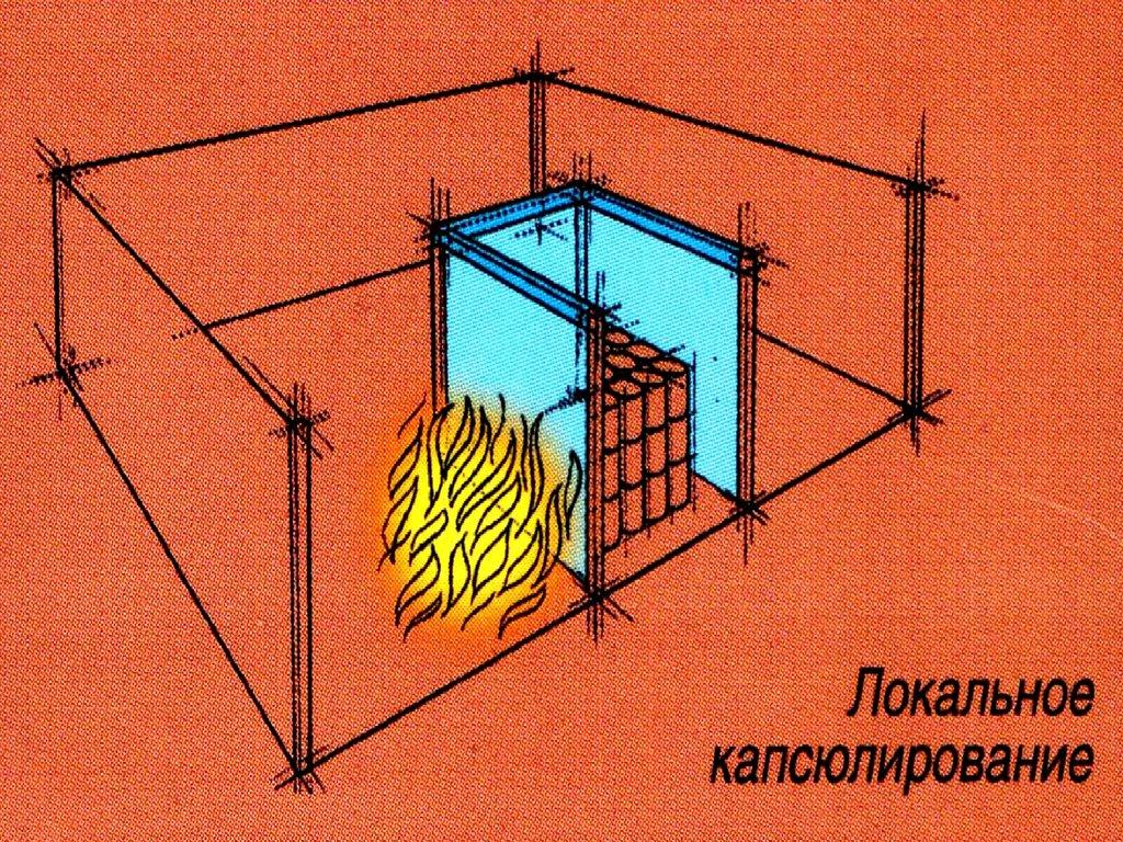 СП 4.13130.2013 Системы противопожарной защиты ...