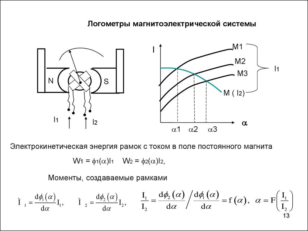 простейшая схема электростатической системы