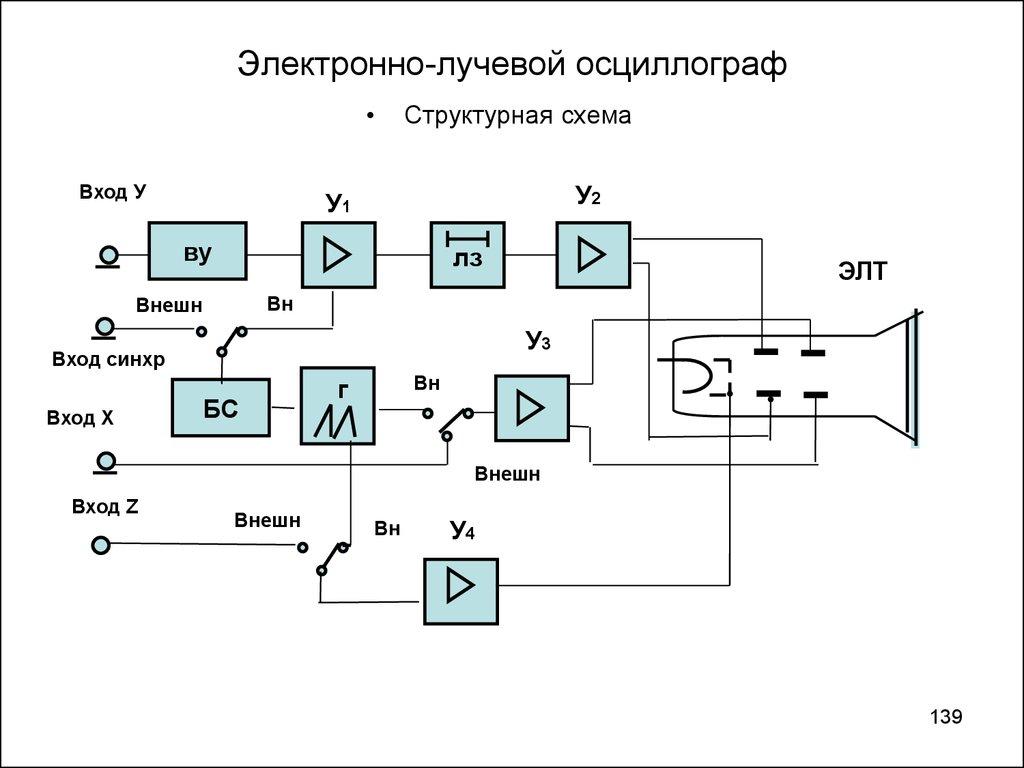 структурная схема электронного аналогового вольтметра