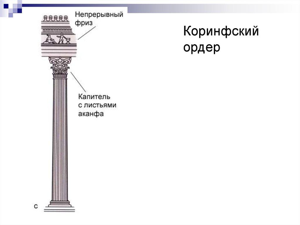 Интересные Факты О Греции Презентация