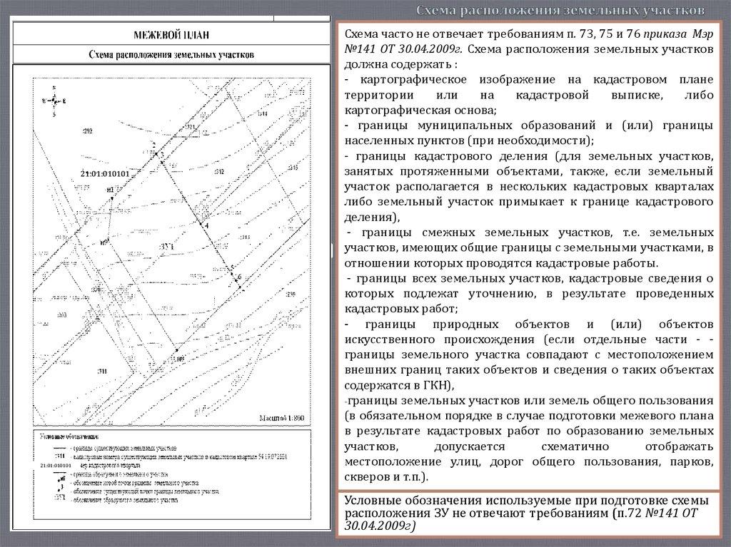 Схема продаж земельных участков фото 897