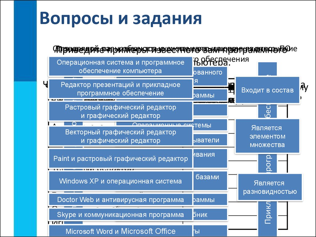 Программа Диалог С Компьютером