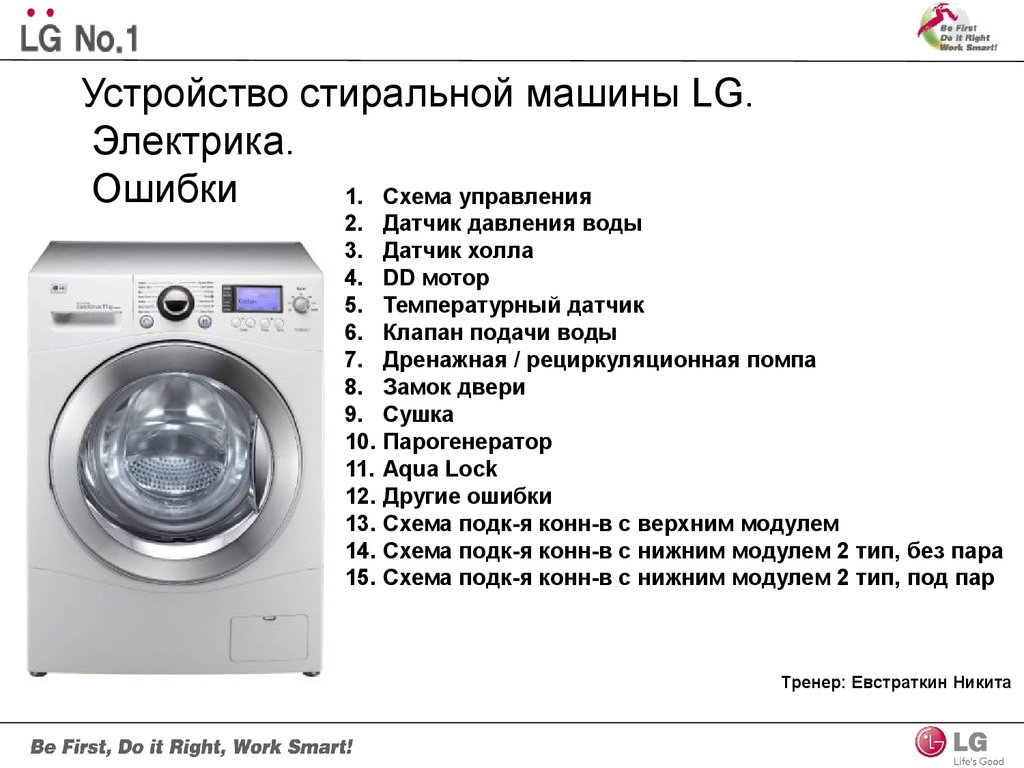 самые надежные бренды стиральных машин термобелье это грелка