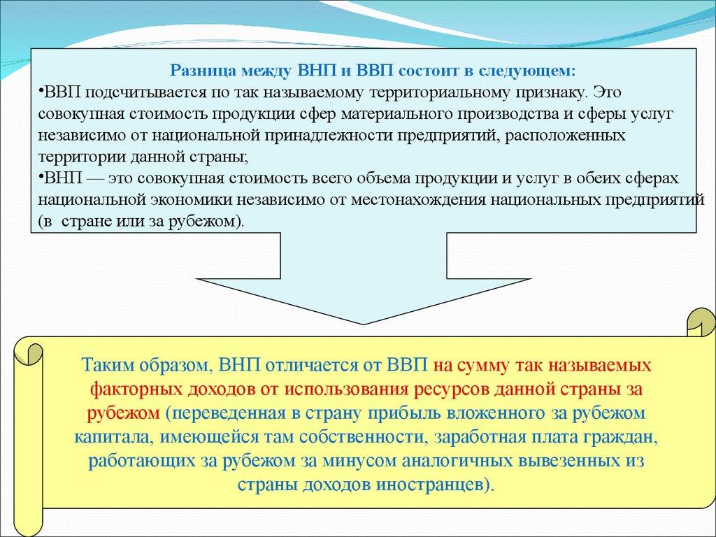 1 главные вопросы экономики 123 структуризация экономики по отраслевому принципу отраслевая структура