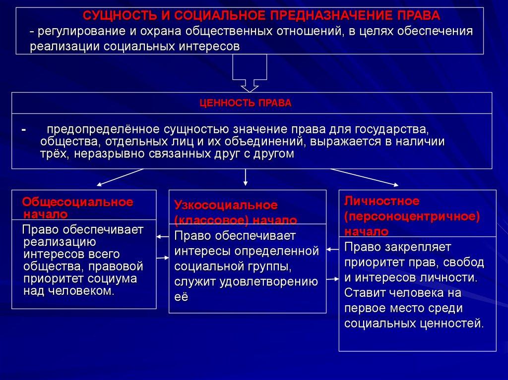 происхождение и сущность государства курсовая работа