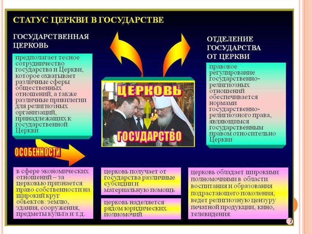 Роль церкви в управлении государством Диаспаре