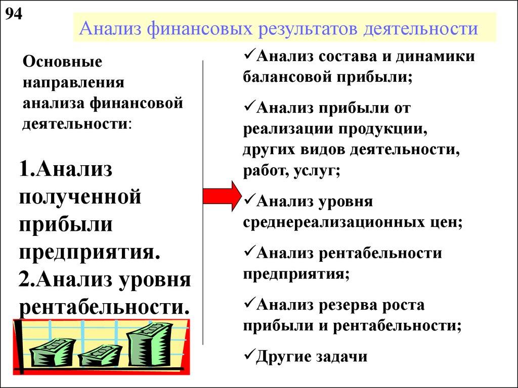 Курсовая работа Анализ прибыли и рентабельности предприятия pib  Анализ прибыли рентабельности предприятия курсовая