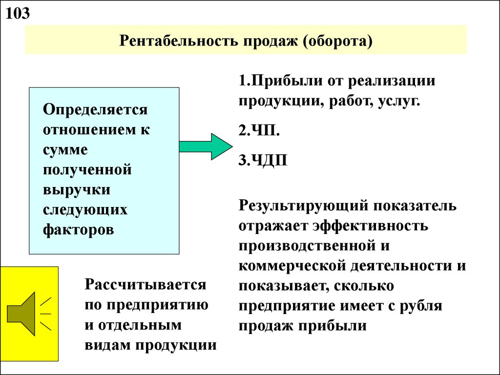 анализ деятельности предприятия отчет по практике