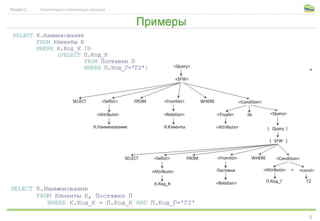 ebook интегрально локальная теорема действующая на всей полуоси для сумм случайных величин с правильно меняющимися