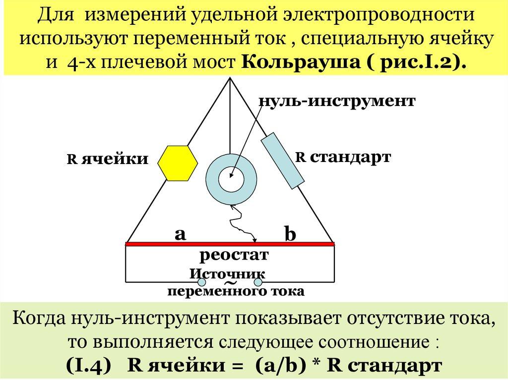 107Связано дисперсные системы