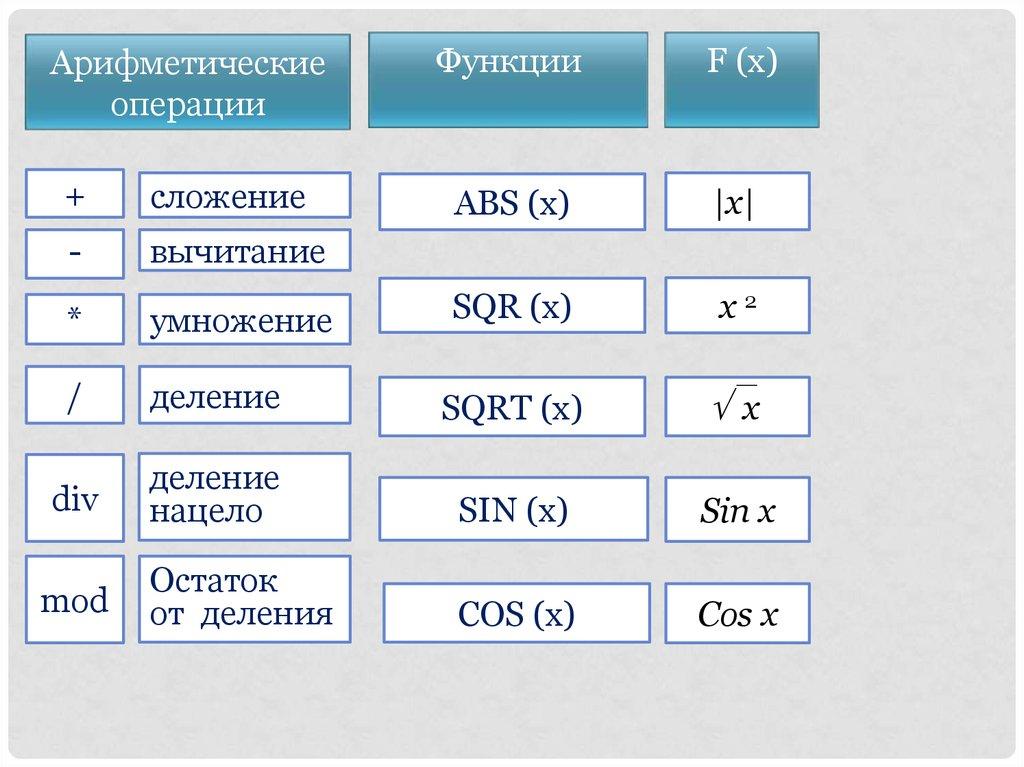 презентация урок английского языка знакомство с языком