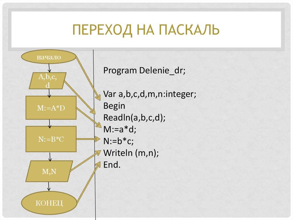 знакомство с языком паскаль 9