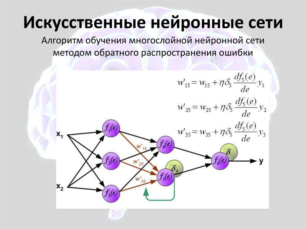 Как создать нейронные сети