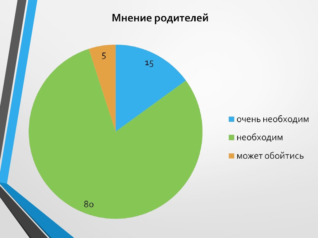 вред мобильного на человека