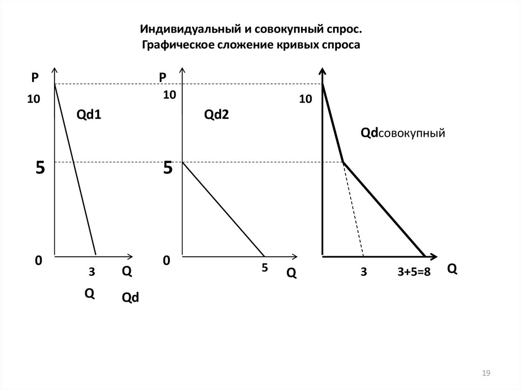 рыночная система хозяйствования курсовая работа