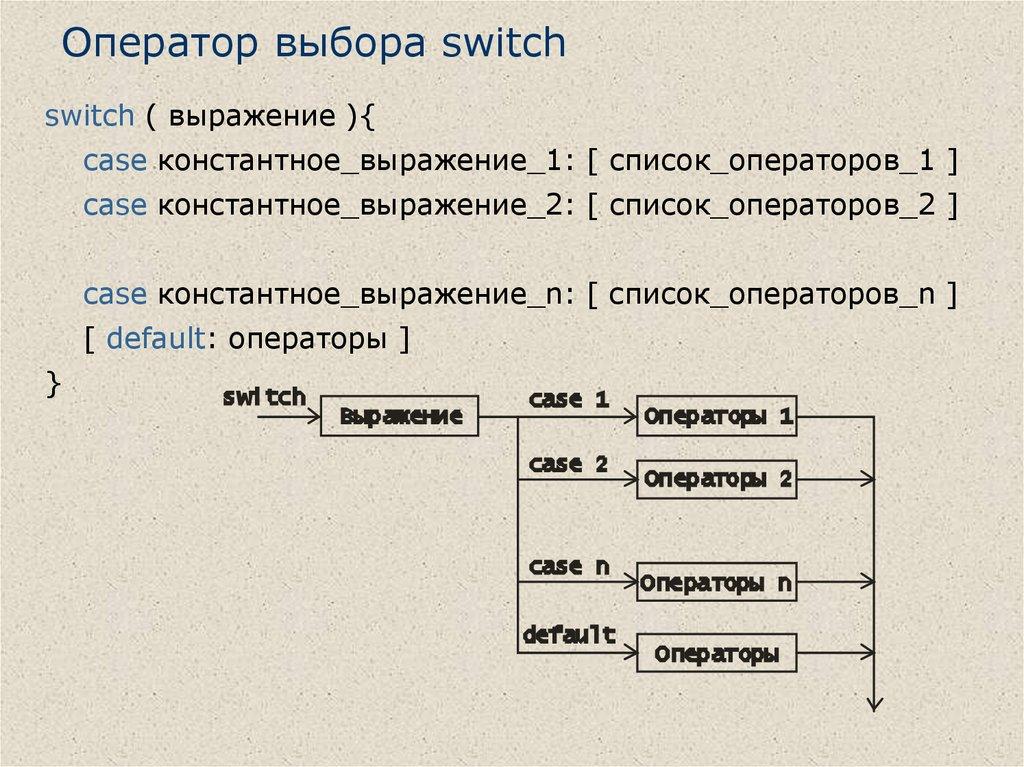 Конструкции выбора в языке java if else switch