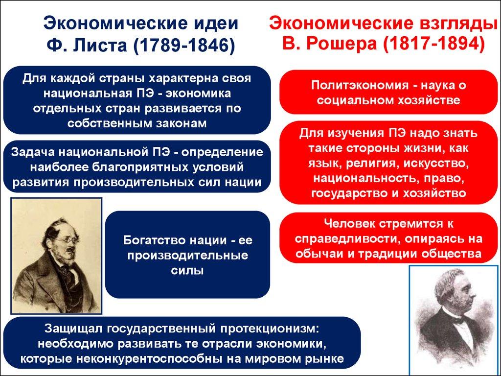 Рефераты курсовые дипломные конспекты лекции на
