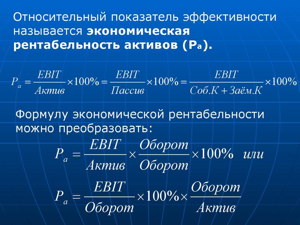 Финансы субъектов хозяйствования