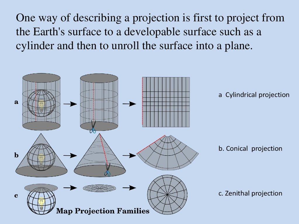 terrestrial navigation charts