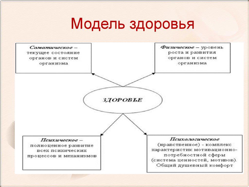 Занятия в системе дополнительного образования  Открытый класс
