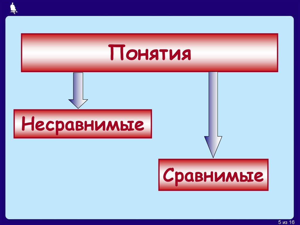 Гдз по Икт 8 Класс Босова Рабочая Тетрадь 2014