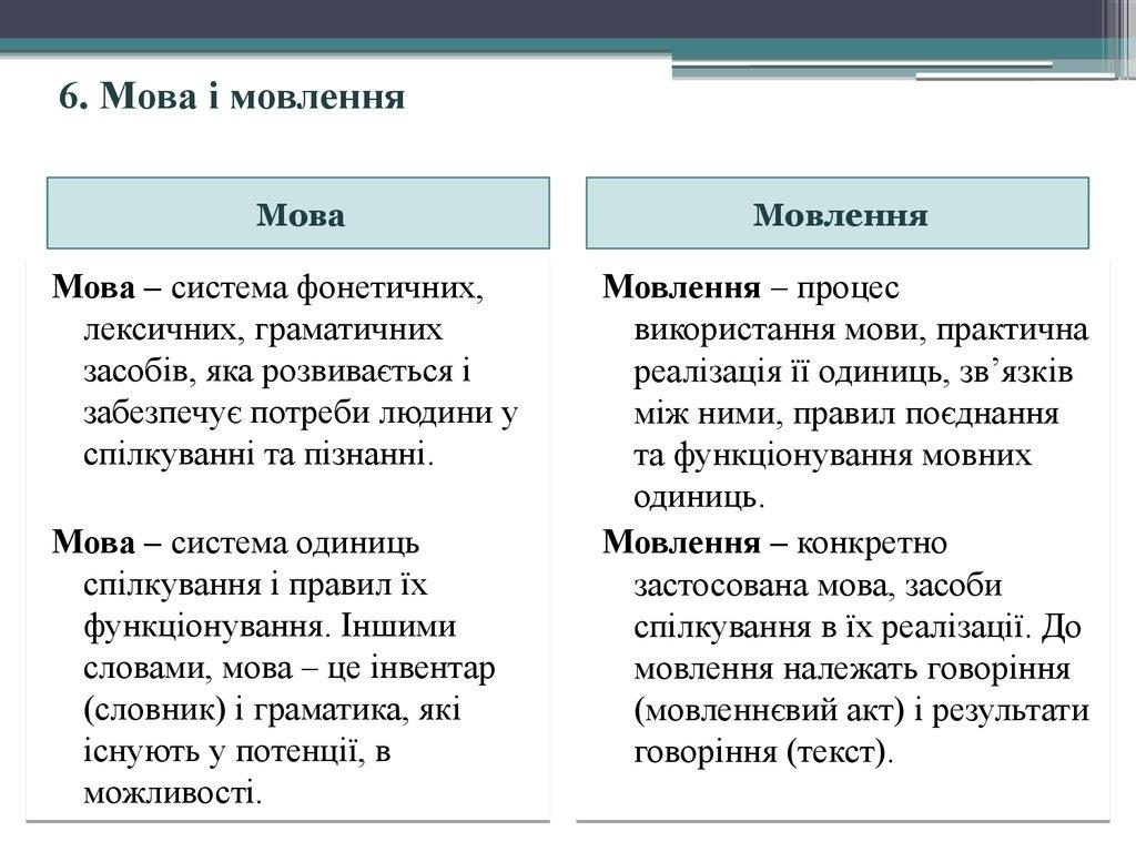 Учебник Реформатского Скачать