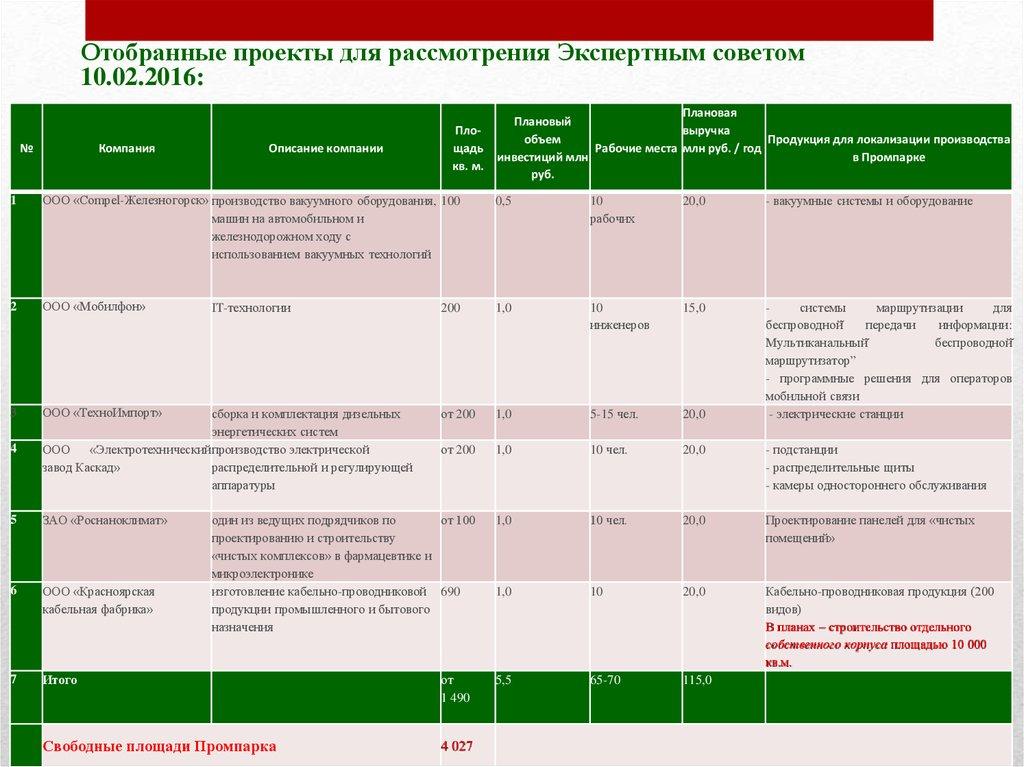 купить наркотик соль в санкт петербург vk