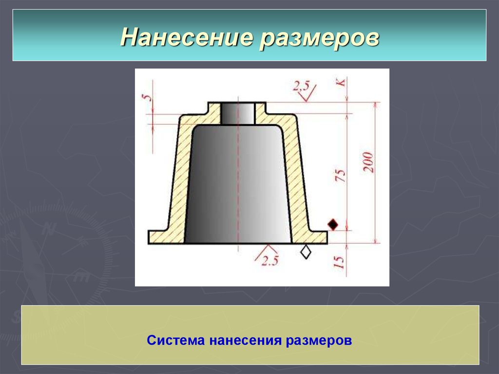 Нанесение размеров и предельных отклонений (ЕСКД)