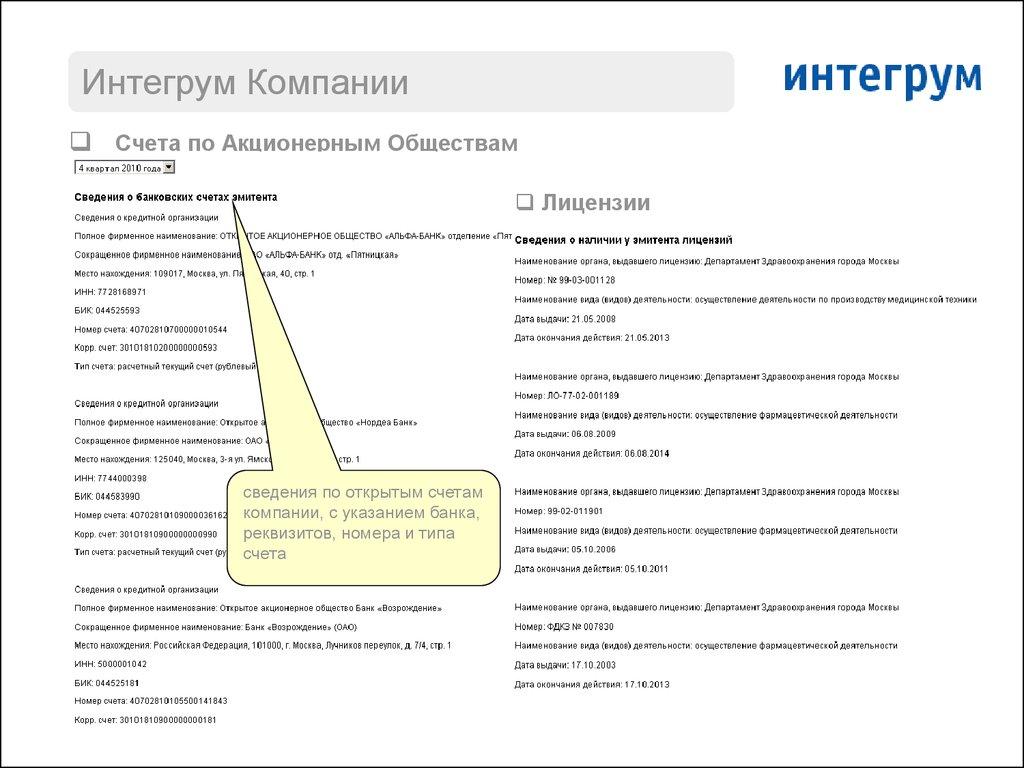 инструкция по заполнению декларации по прибыли амортизация в 2013году
