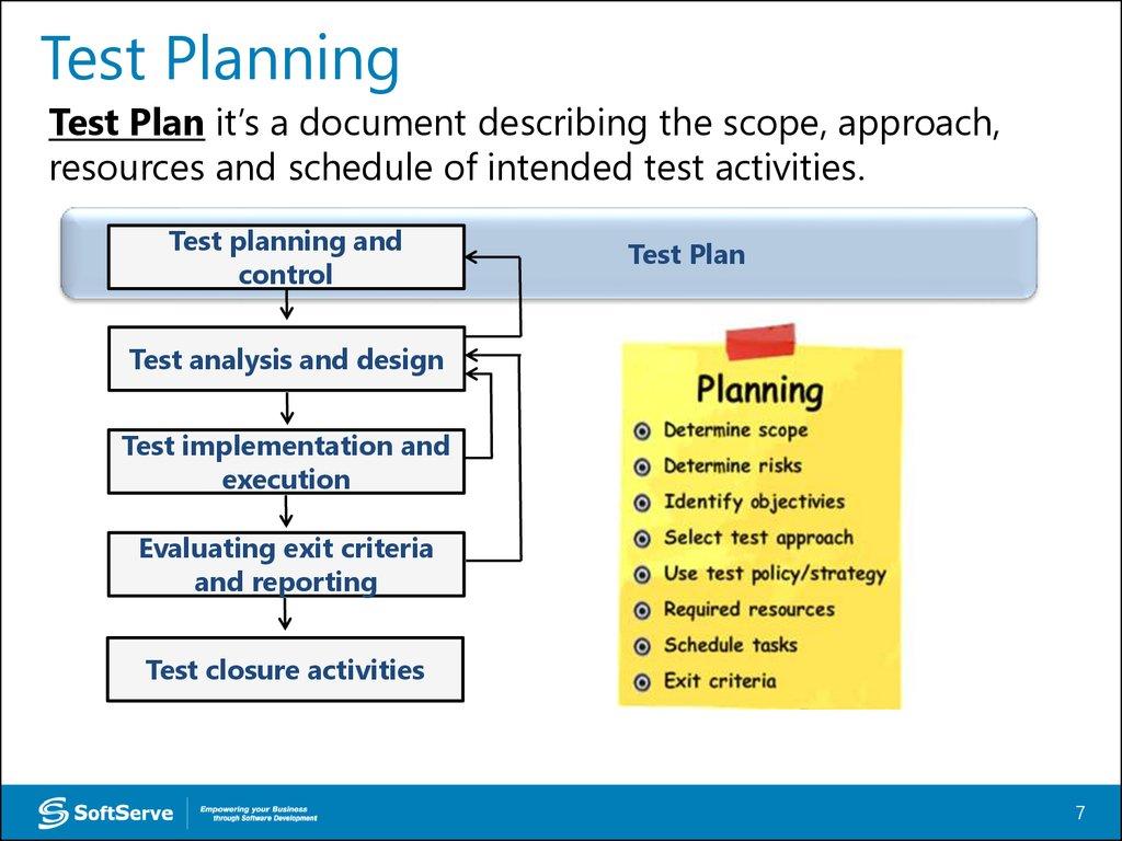 Test Documentation Overview презентация онлайн