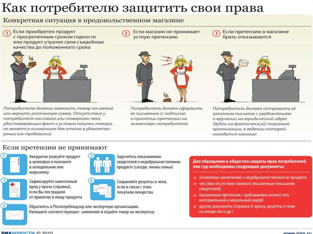 book Schuman Report on Europe: State of