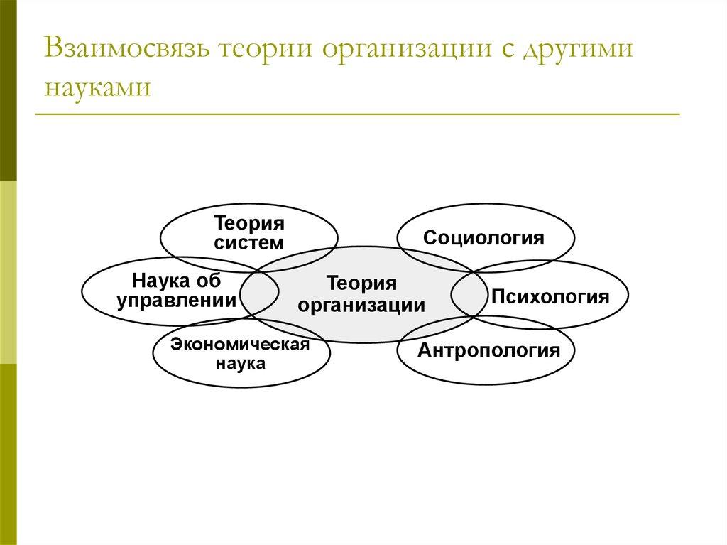 Тема 2 теории психического развития возрастная