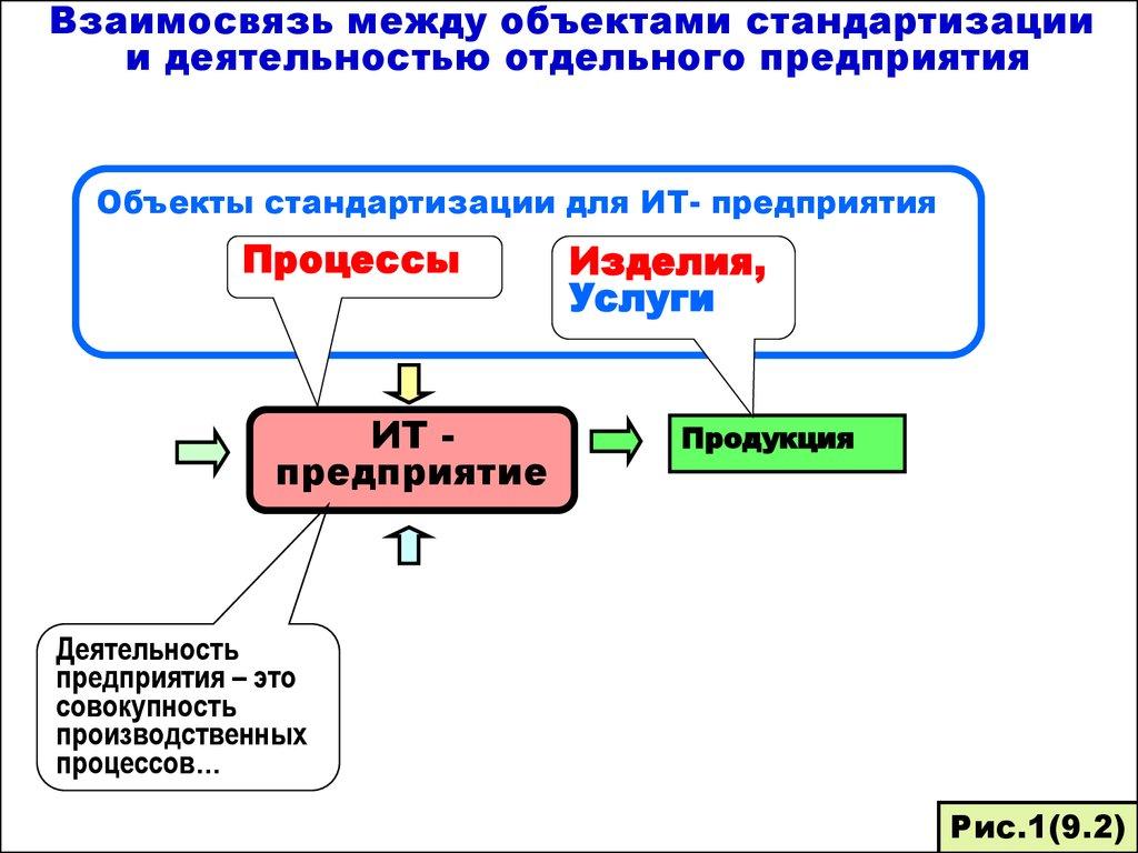 Программа It Предприятие Скачать - фото 9