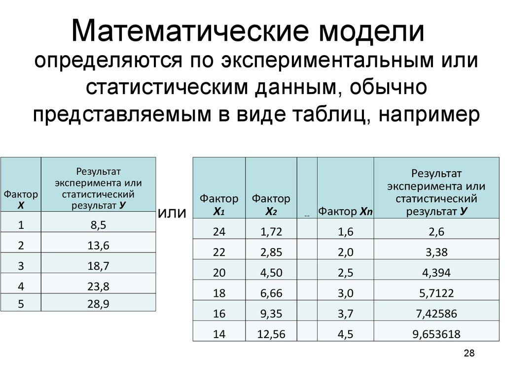 ebook Известия классических