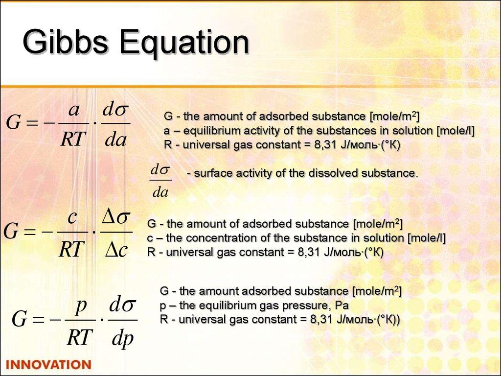 Physical Chemistry Of Surface Phenomena  Basics Of