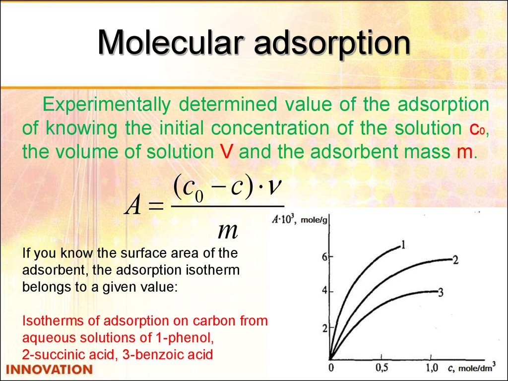 31 Molecular Adsorption Java Program To Find Volume And Surface Area Of