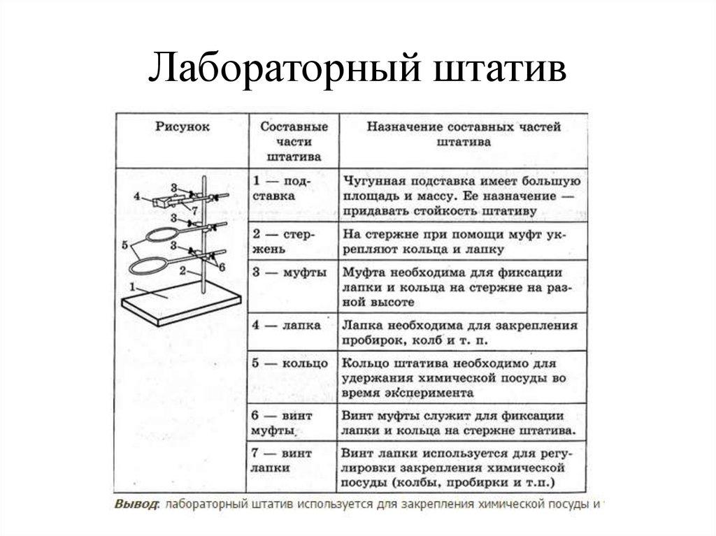 презентация практическая работа знакомство с лабораторным оборудованием