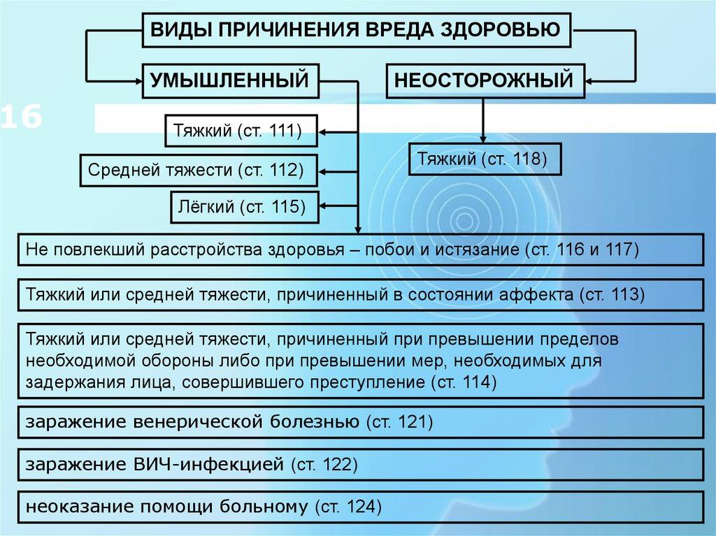 Официальный сайт Службы государственного