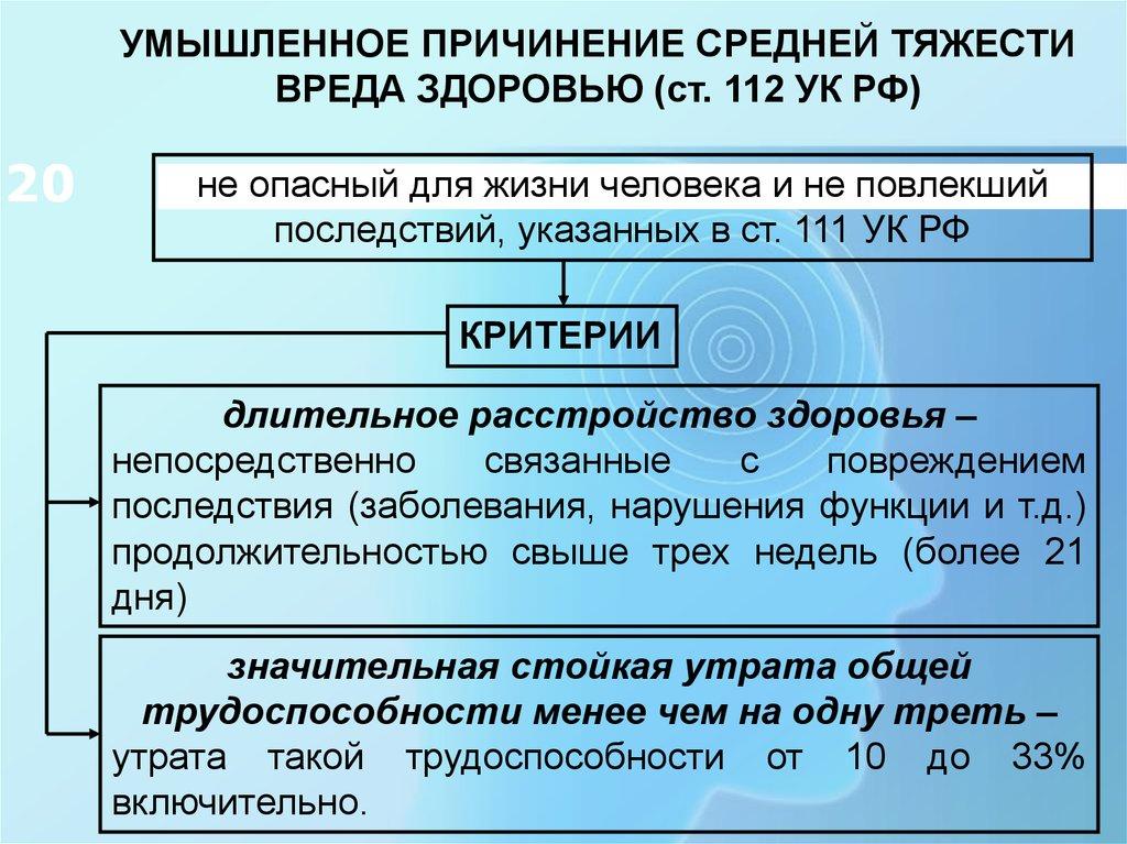 Разъяснения ВС РФ общих положений ГК РФ