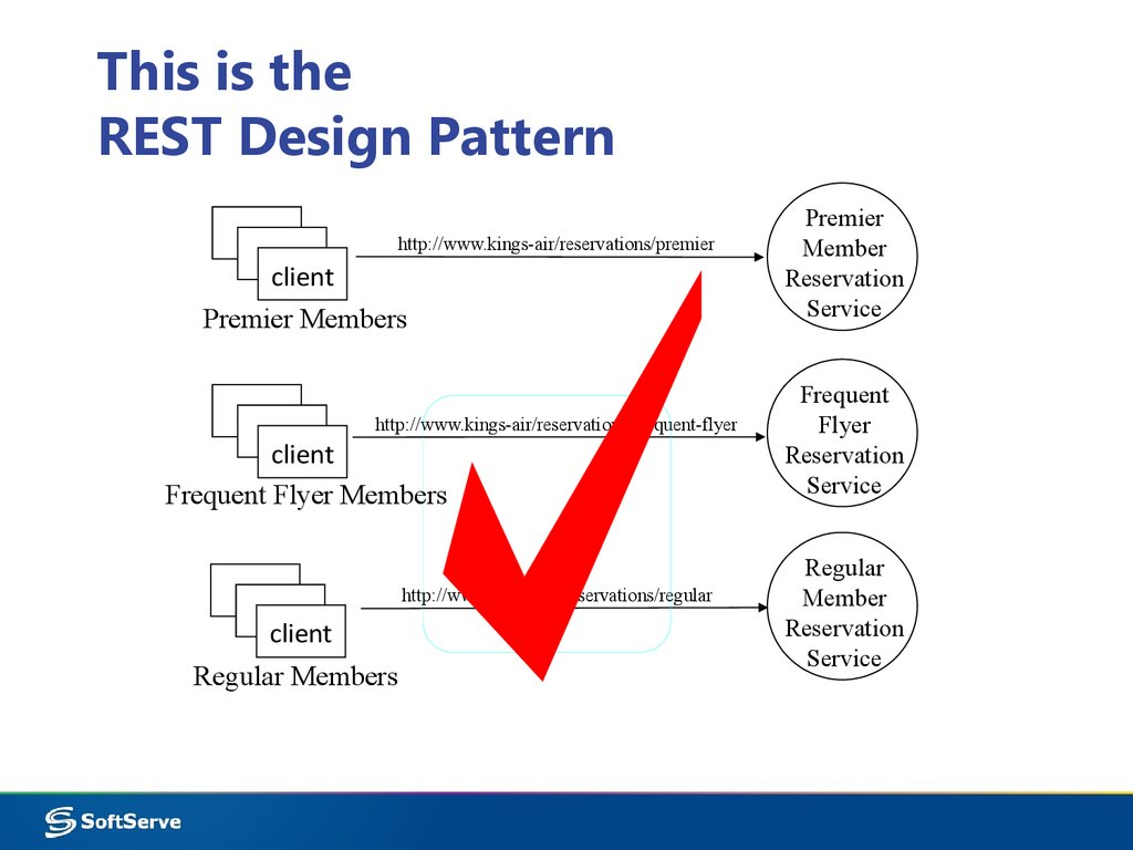 restful services  part 1  rest pattern  example