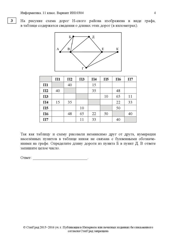 Тест По Информатике За 8 Класс