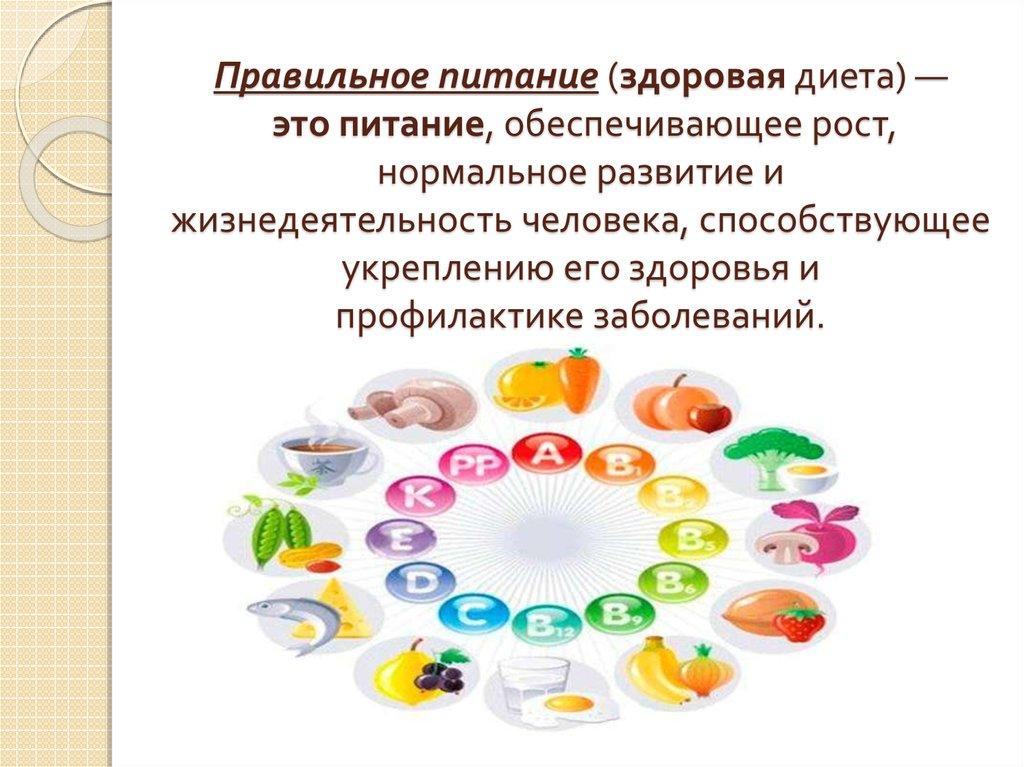 нормальное питание для похудения