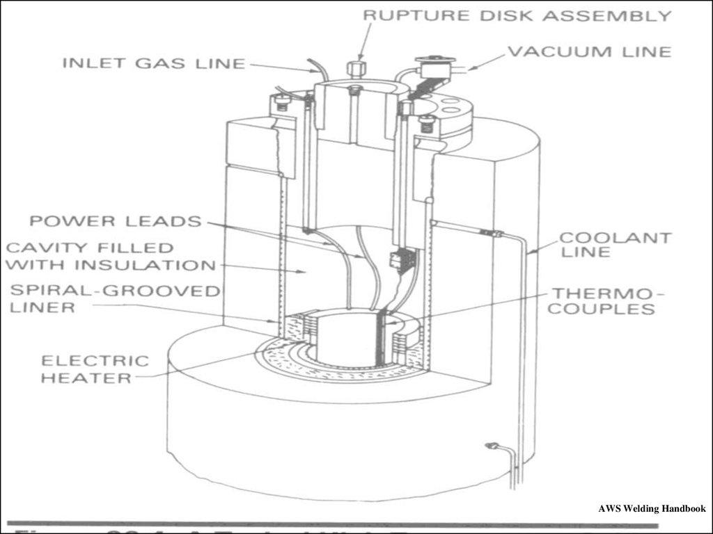 aws welding handbook pdf free download