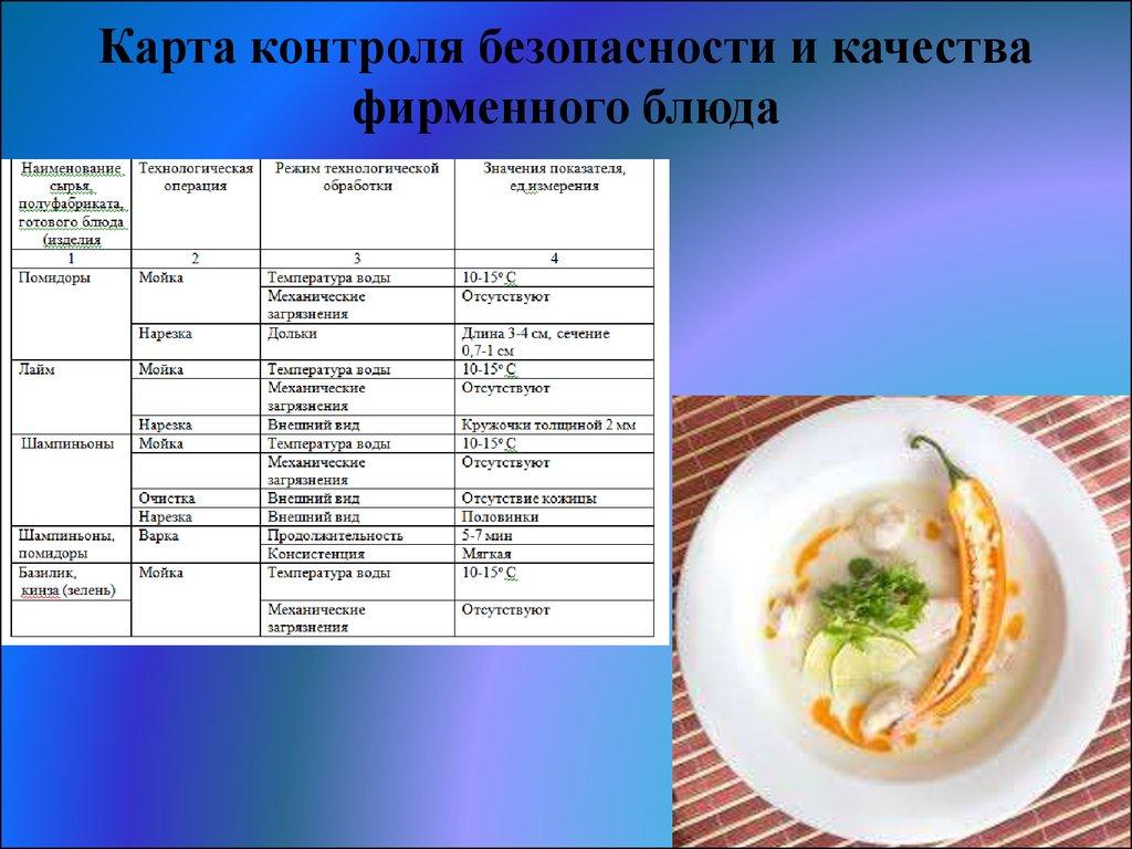 технологические карты горячих блюд