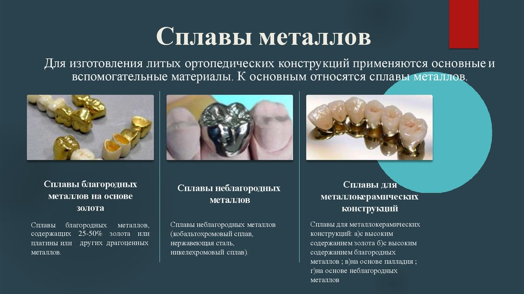 изготовление керамических виниров