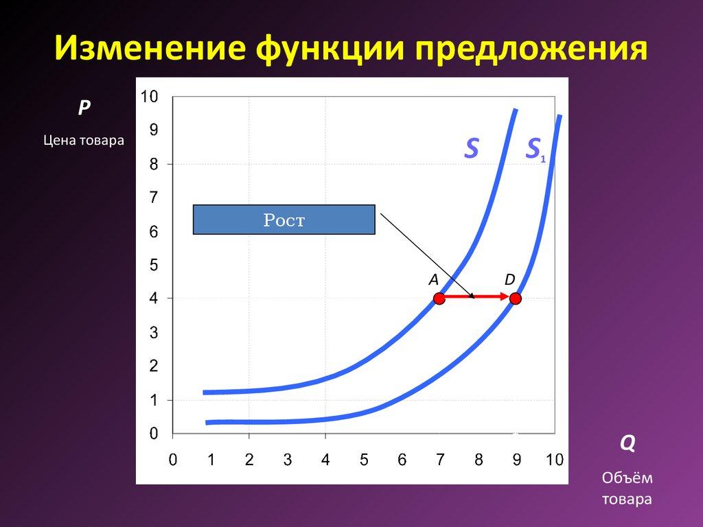 Становление отношения к собственности в россии