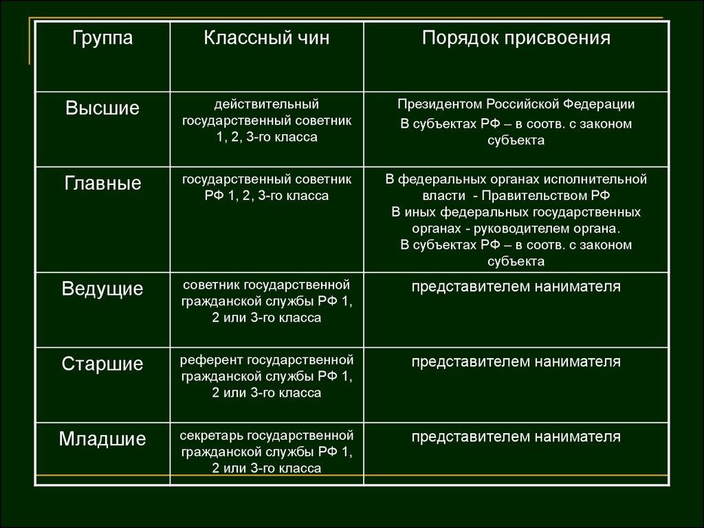 Озёрский городской суд Челябинской области